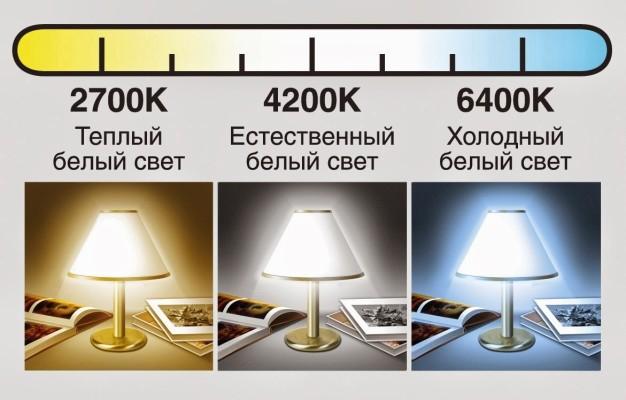 Шкала теплоты света энергосберегающей лампы