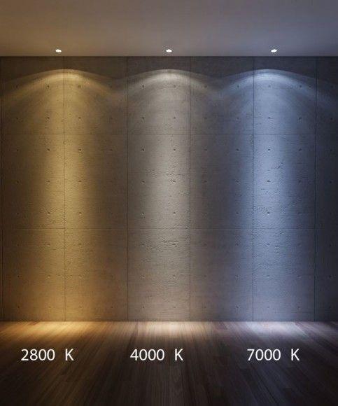 Разная цветовая температура ламп
