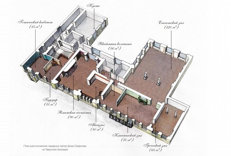 План особняка Смирнова в Москве