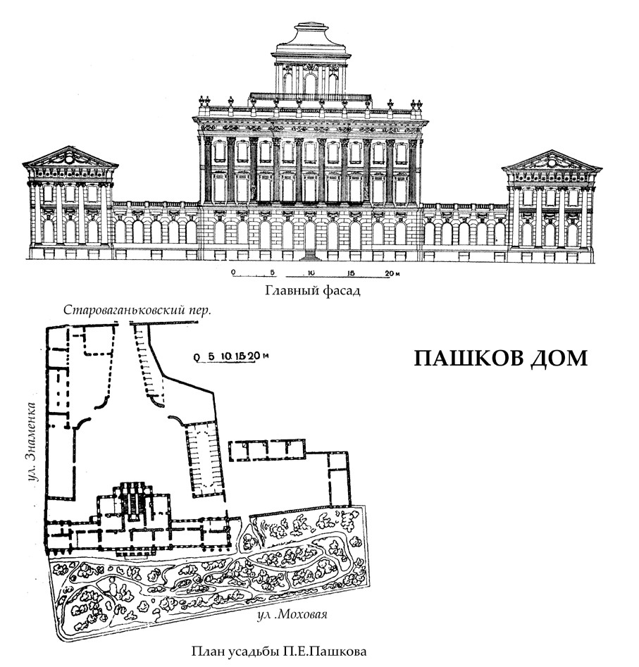 План Дома Пашкова