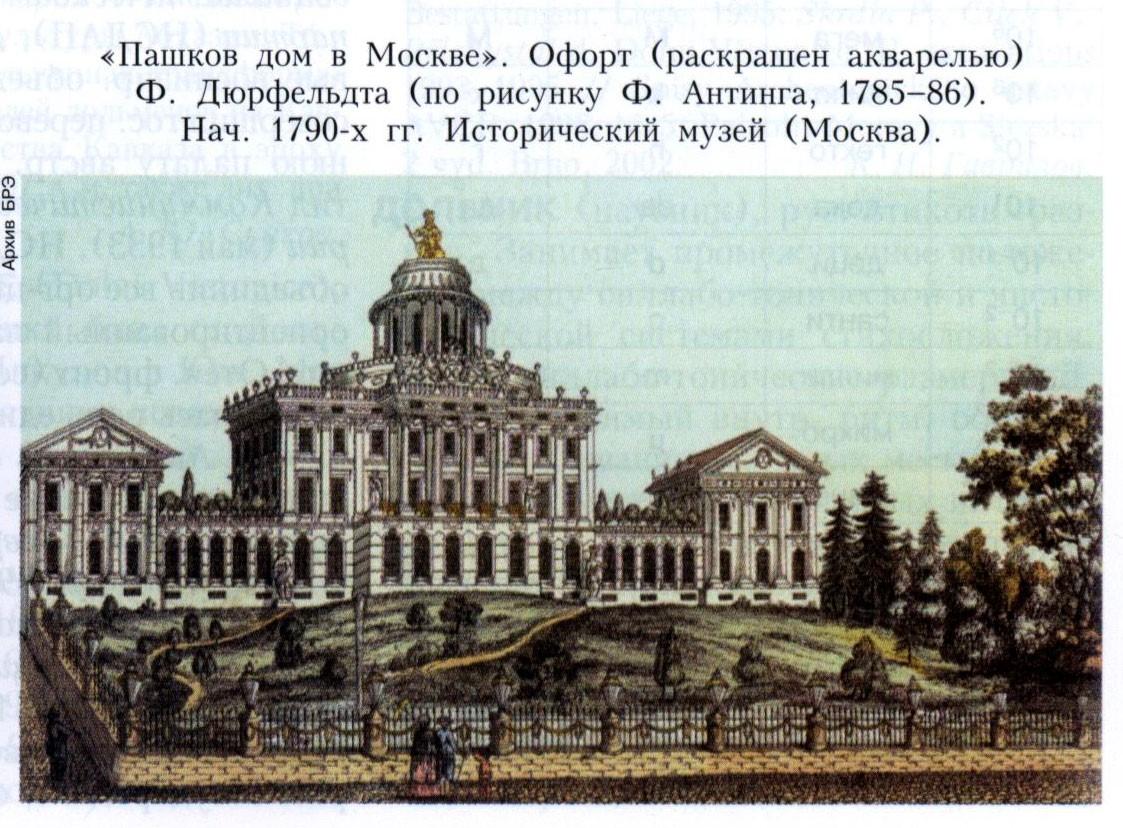 Рисунок Дома Пашкова в 18 веке