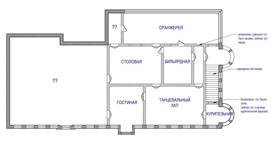 Планировка особняка Брусницыных