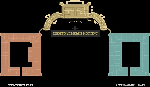 Схема дворца в Гатчине
